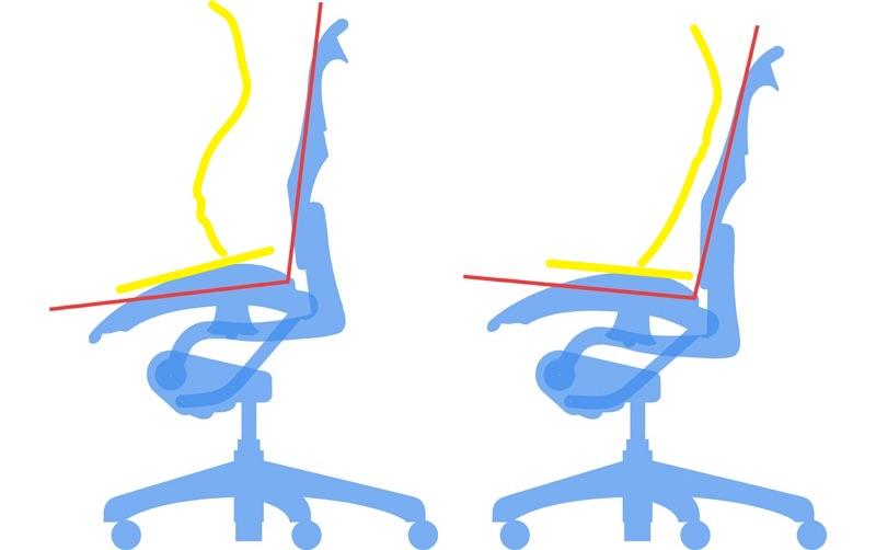 椅子の角度1
